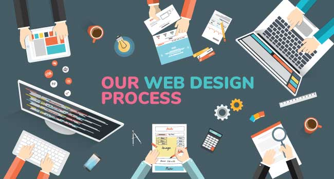 Our Web Design Process